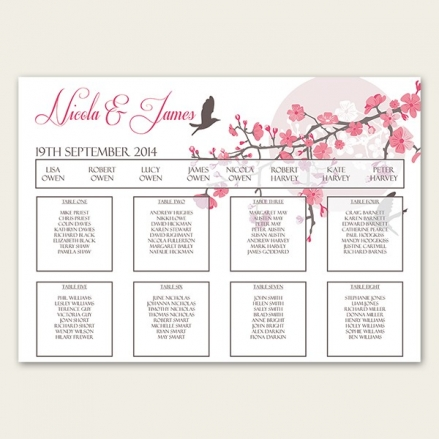 Blossoming Love - Table Plan