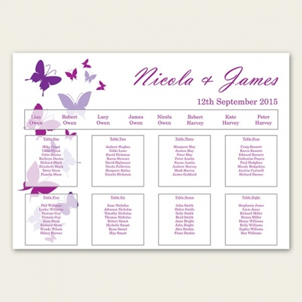 Summer Butterflies - Table Plan