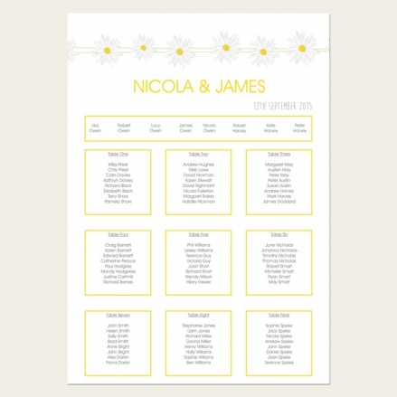 Delicate Daisies - Table Plan