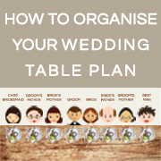 Infographic: A guide to wedding table plans